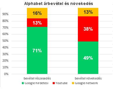 google_revenues_2020_1.jpg