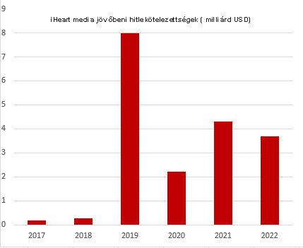 iheart_hitel_2017_2021.jpg