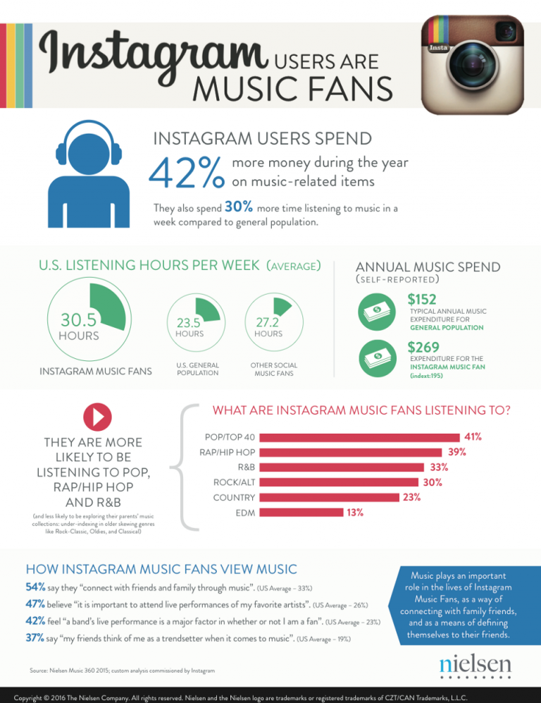 instagram-infographic-768x997.png