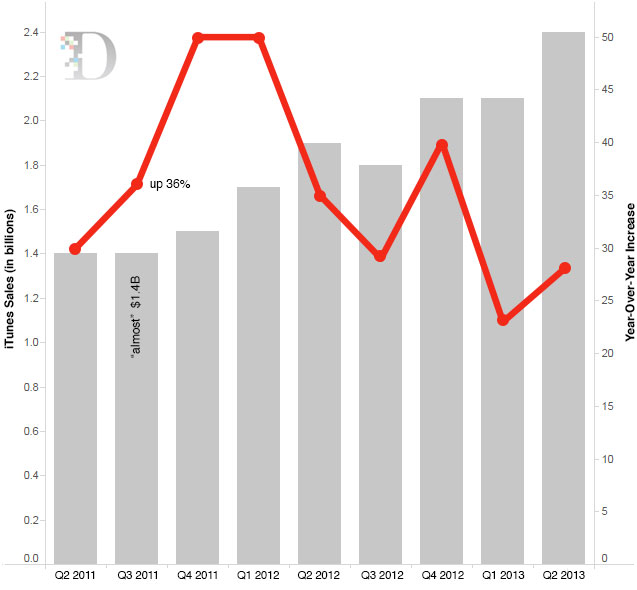 itunes_growth_2012.jpg