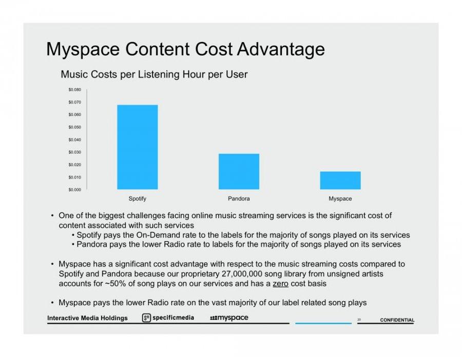 myspace_contentcost.jpg