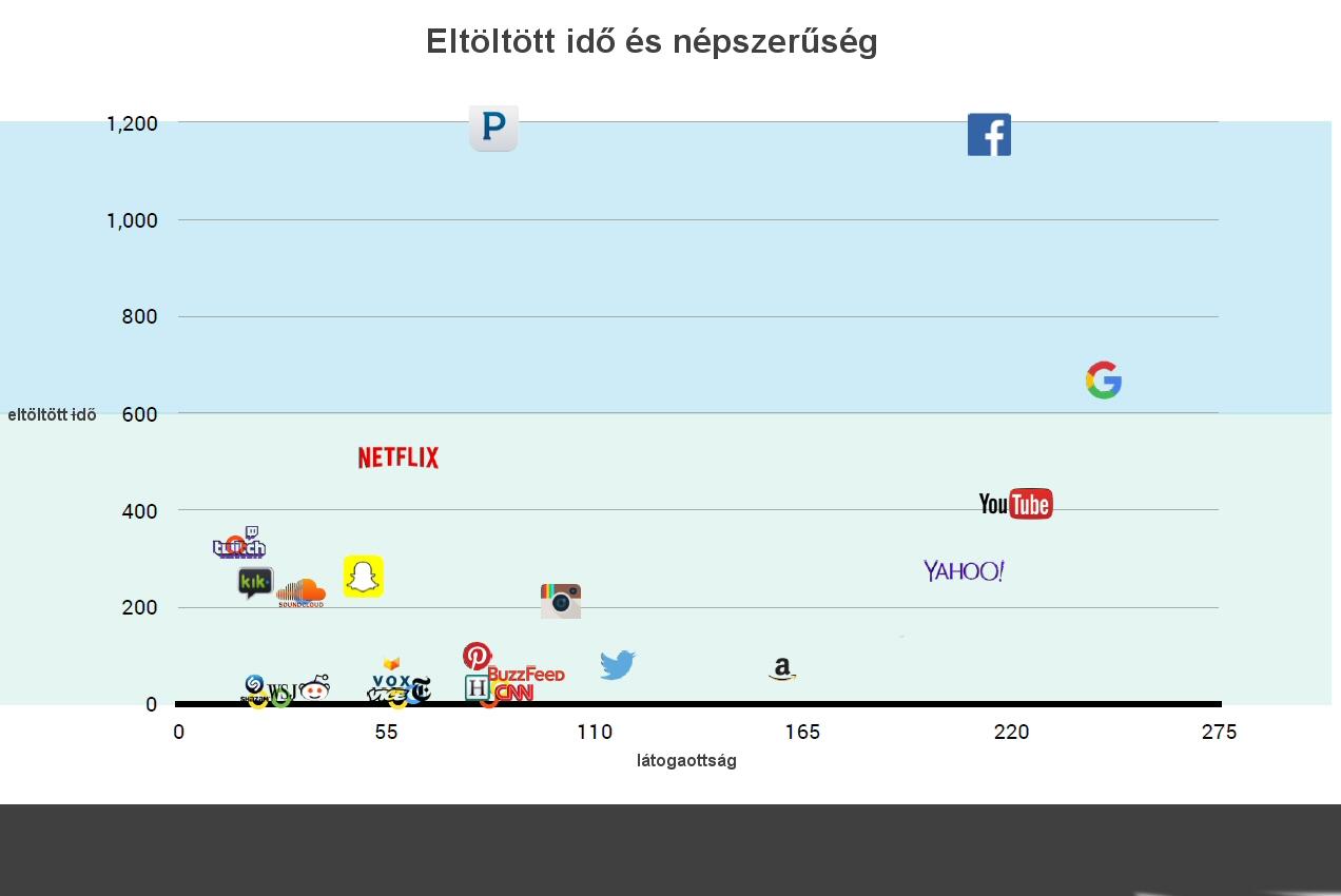 ott_popularity.jpg