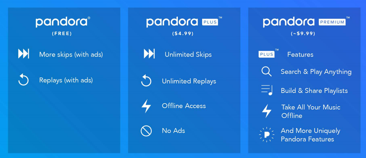 pandora_packages.png