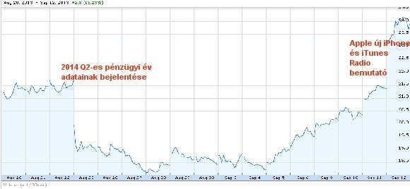 pandora_stock_201308.jpg
