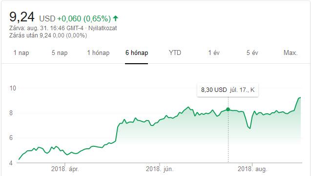 pandora_stock_20180901.jpg