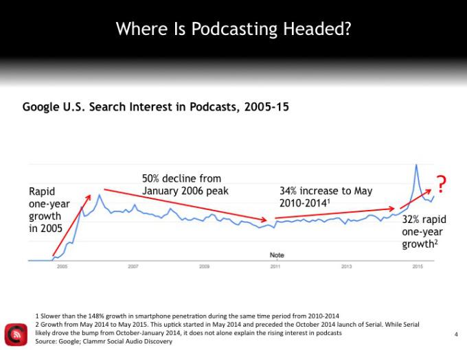 podcast_popularity.jpg
