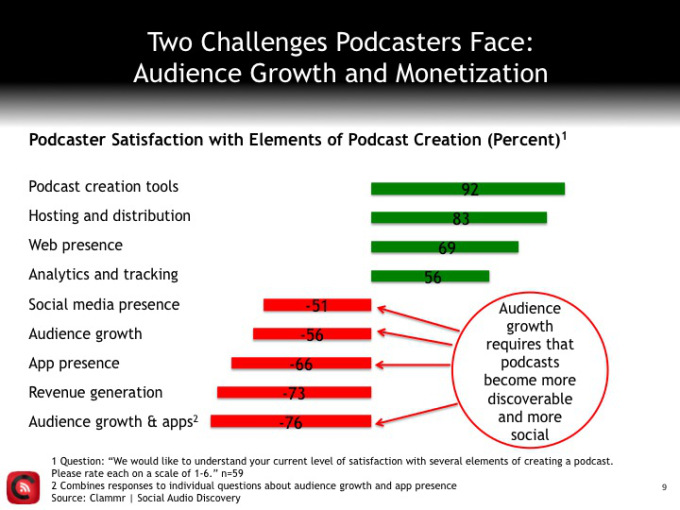 podcasting_survey.jpg