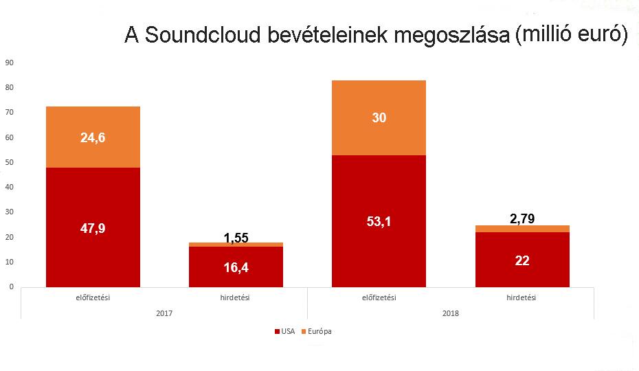 soundcloud_revenue_elements-2018.jpg