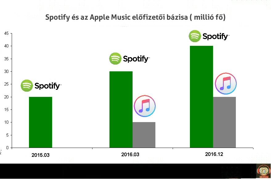 spotify-apple_music_v2_1.jpg