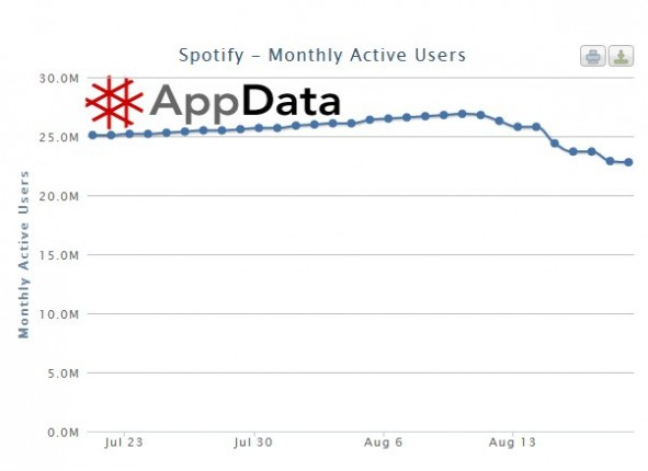 spotify_monthly_average_users-1208.jpg