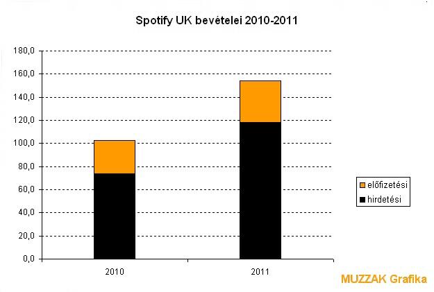 spotify_uk_revenue_1.jpg