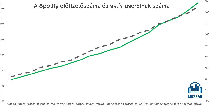 spotify_users_2020q4.jpg