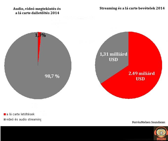 streaming_vs_download_revenue.jpg