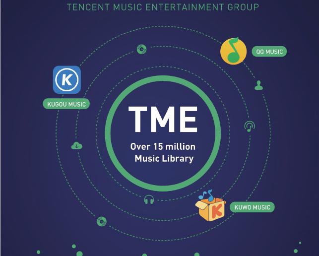 tencent_network2.jpg