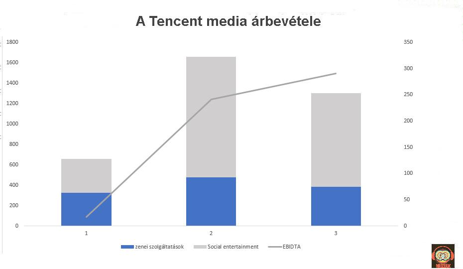 tencent_revenues_2018q3.jpg