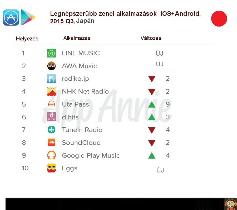 top_musicservices_2015jp.jpg