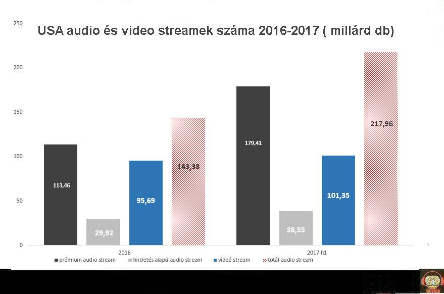 usa_audiovideostream_2017.jpg