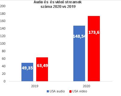usa_totalstream_2020_vs_2019.jpg