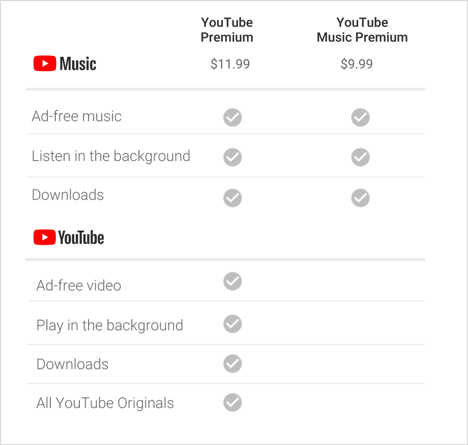 youtube_red_pricing.png