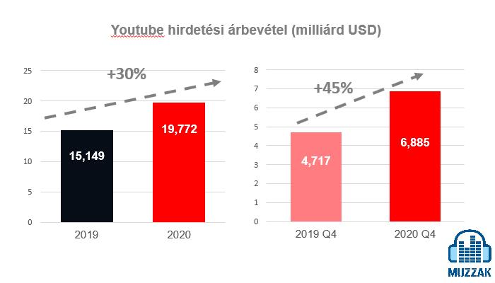 youtube_revenues_2019_2020.jpg