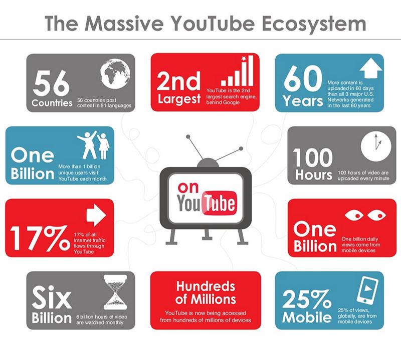 youtube_stat.jpg