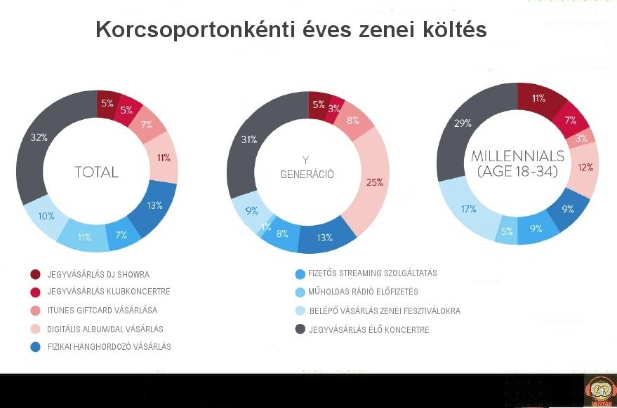 music_spending_nielsen.jpg