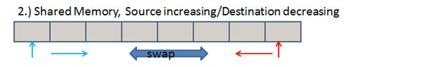 funcpu_memory_model_2.png