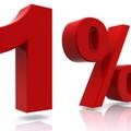 Mégis megkaphatják a civilek a 2016-os adó-1%-ot? ....
