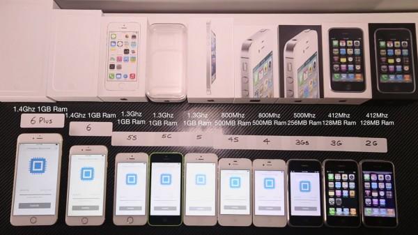 iphone-generations-2-600x337.jpg