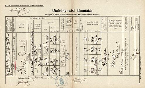 Klein Antal háborús szolgálata alatt elhunyt veszprémi tüzér családjának az ellátásáról szóló utalványozási kimutatás 1918-ból – kép a kötetből