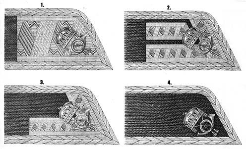Rendfokozati jelzések 1874-től: 1.: Tábori postaigazgató. 2.: Postafőtiszt. 3: Postatiszt. 4: Gyakornokok, postamesterek és kiadók