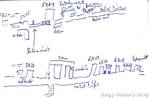 Hevenyészett felmérési rajz a kavernákról