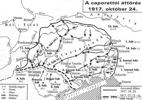 Az olasz front alakulása a caporettói áttörést követően