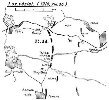 A 46-osok helyzete 1914. augusztus 30-án
