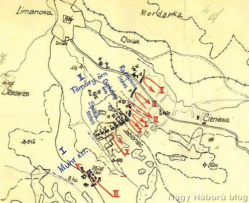 Az 1914. december 9-ei helyzet