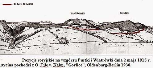 A Pustki és a Wiatrówki magaslat, pirossal jelölve az orosz állások