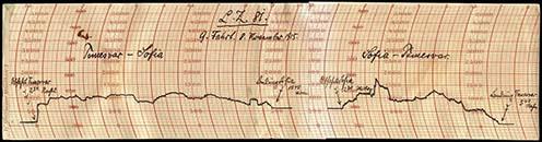 A hajó barográfjának grafikonja