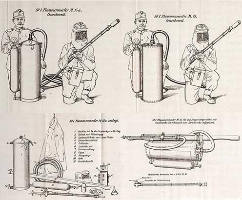 50 literes 1915a M. és 1915 M. lángszórók sematikus rajzai