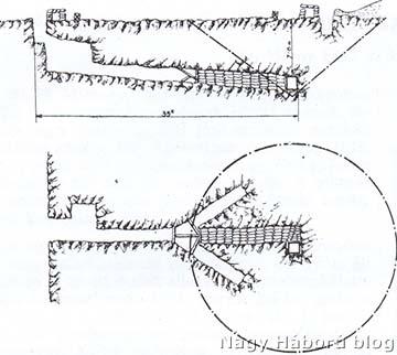 Horny Ernő vázlata az aknafolyosóról és a robbantás előkészítéséről, amelyen a fojtás céljára szolgáló homokzsákok elhelyezése is jól látható