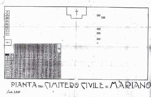 Pianta del cimitero di Mariano con l'ubicazione delle tombe dei caduti durante la Grande Guerra