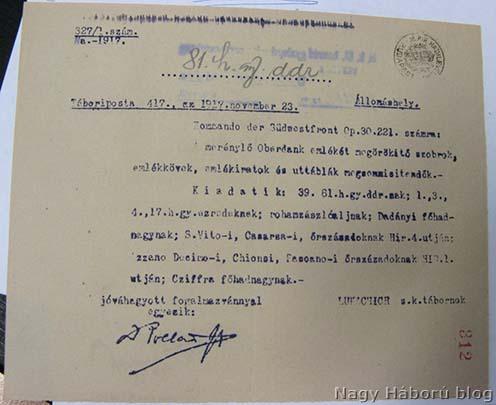 A forrás találati helye: HM HIM Hadtörténeti Levéltár 02. II. 594  18. doboz. a m. kir. 81. honvéd gyalogdandár iratai