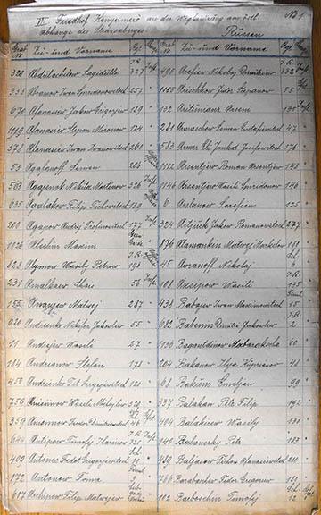 A 7. sz. temetőben elhantolt hadifoglyok névsora a sír számával