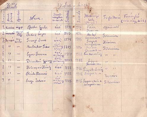 Jegyzetfüzet Bertha Gyula hagyatékából