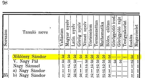 Az 1905-ben végzett nyolcadik osztályosok névsorának részlete