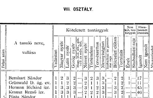 A bajai ciszterci gimnázium 1904-1905-ös iskolai értesítőjének egy lapja