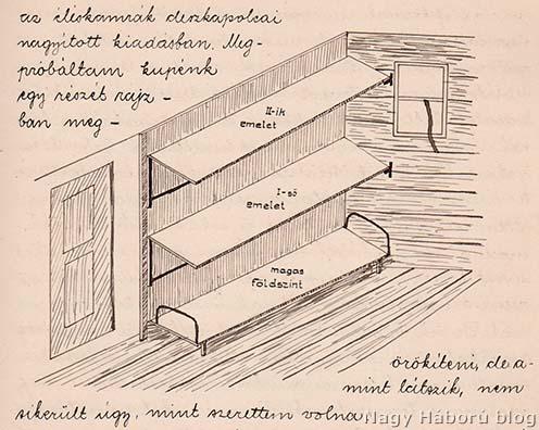 László József rajza kupéjuk fekvőhelyeiről