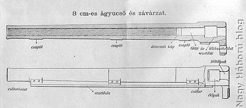 8 cm-es ágyúcső és závárzat korabeli rajza