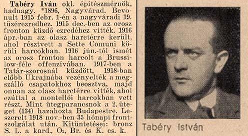 """Tabéry Iván hadiútja """"A magyar tüzér""""-ből, tévesen Istvánként az arcképe alatt"""