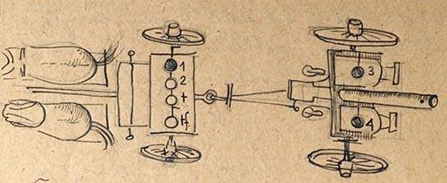 Fogatolt ágyú és személyzetének elrendezése (rajz az emlékiratból)