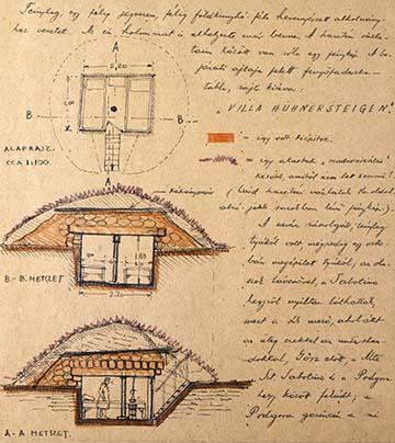 A Villa Hühnensteigen tervrajza az emlékiratból